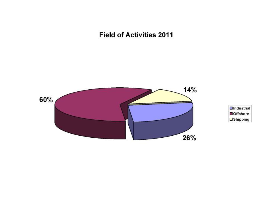 Fatture attive 2011_Page_1